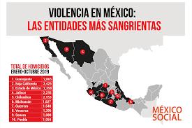 Suman 657 homicidios dolosos en lo que va de julio 2020 en el País